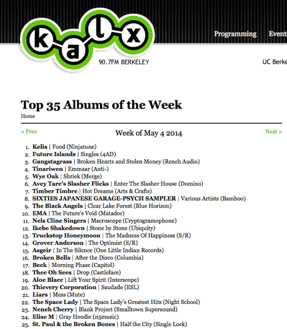 KALX Charts